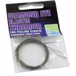Struna o przeciągania gumy Preston Diamond Eye 2.1m